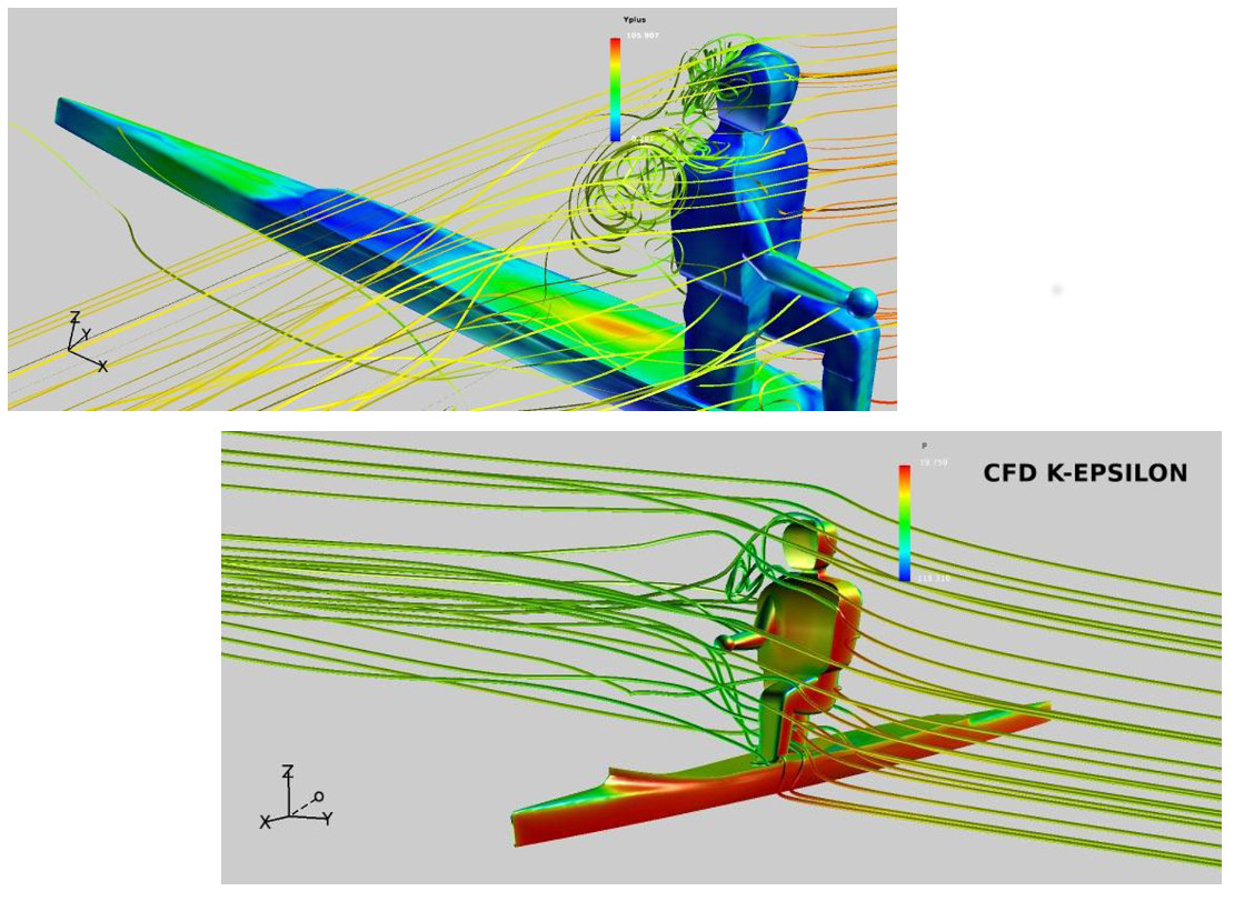 R&D - canoe Jeux olympiques Londres